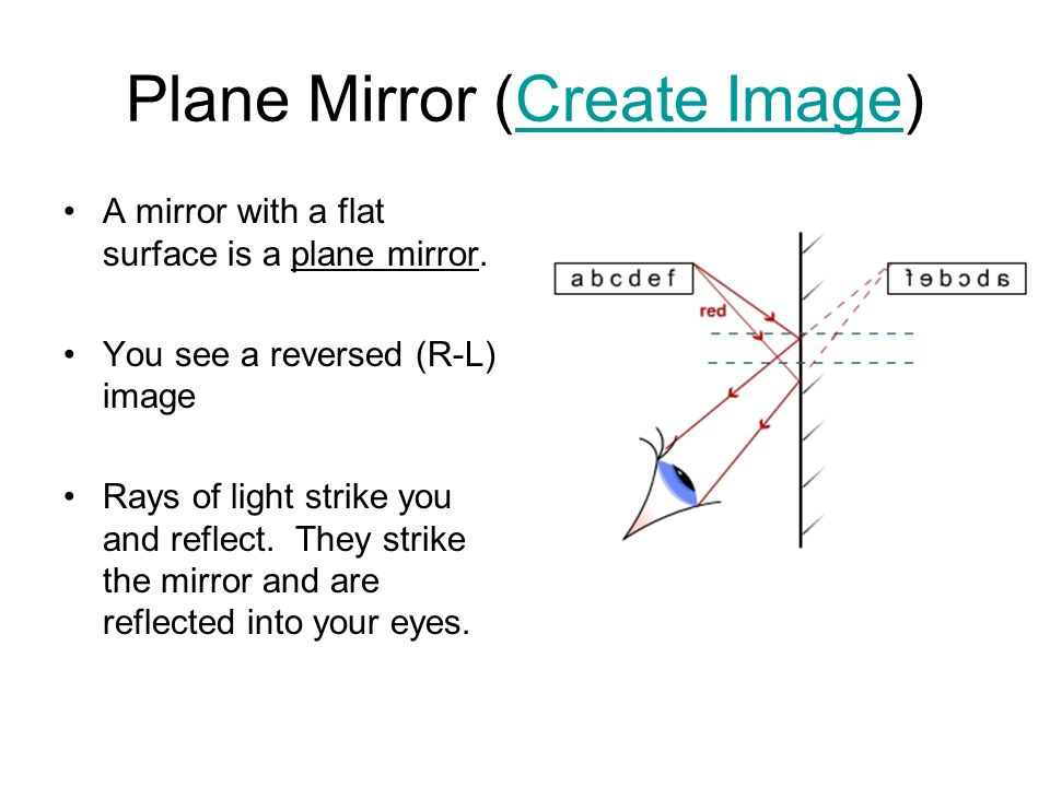 Plane Mirror (Create Image)