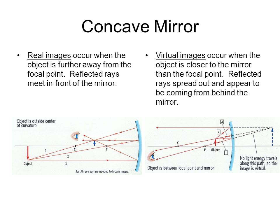 Concave Mirror Real images occur when the object is further away from the focal point. Reflected rays meet in front of the mirror.