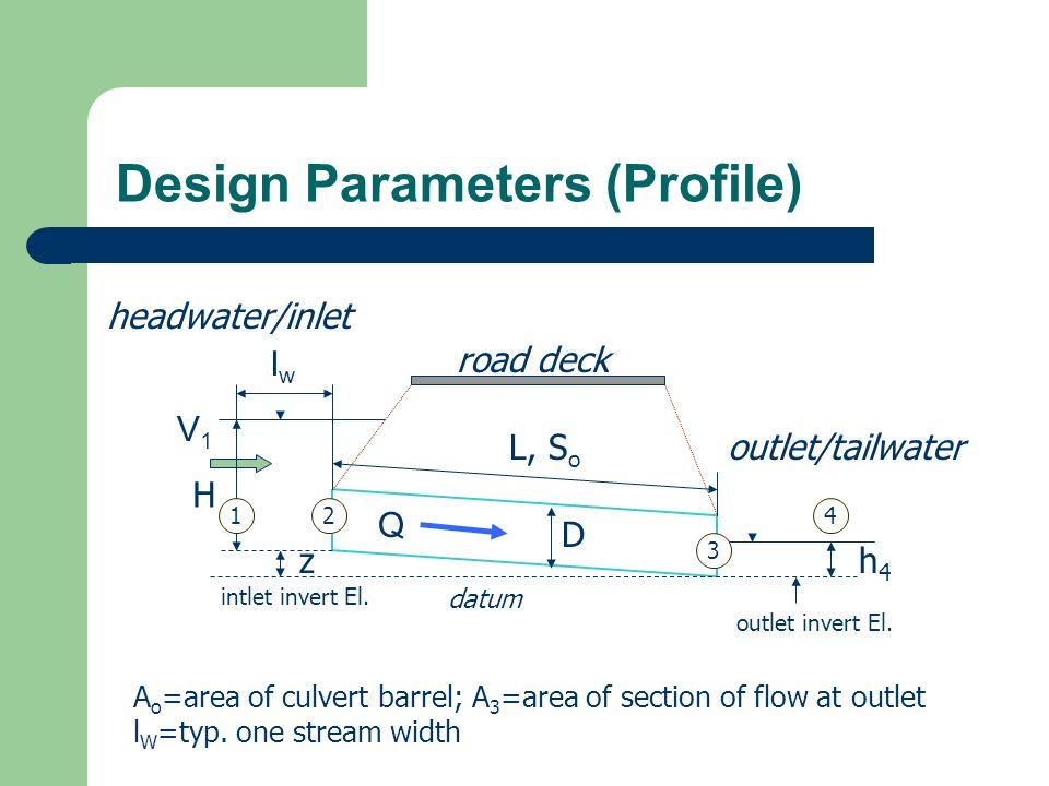 Design Parameters (Profile)