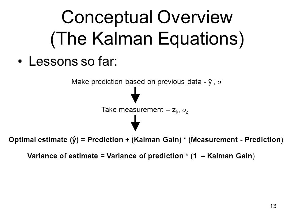Conceptual Overview (The Kalman Equations)