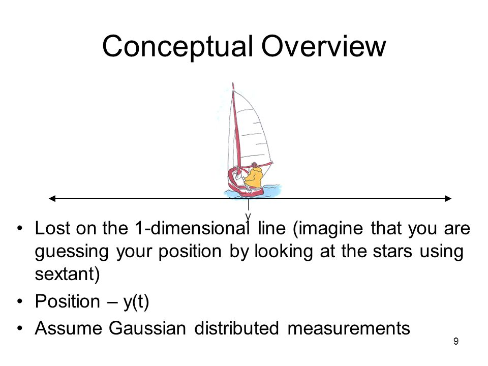 Conceptual Overview y. Lost on the 1-dimensional line (imagine that you are guessing your position by looking at the stars using sextant)