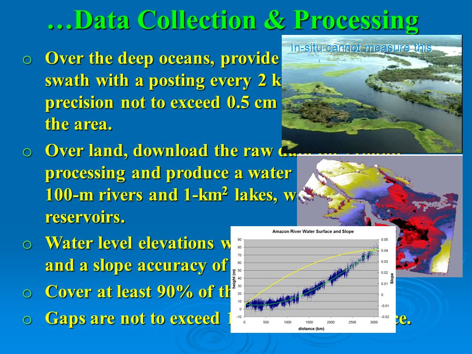 …Data Collection & Processing