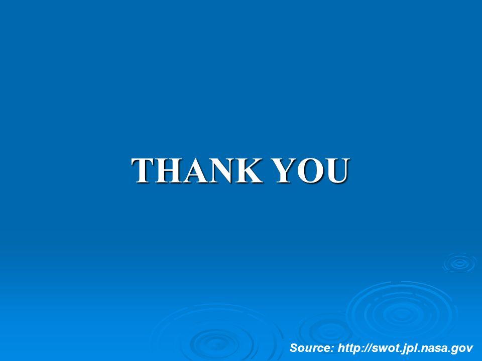 THANK YOU Source: http://swot.jpl.nasa.gov