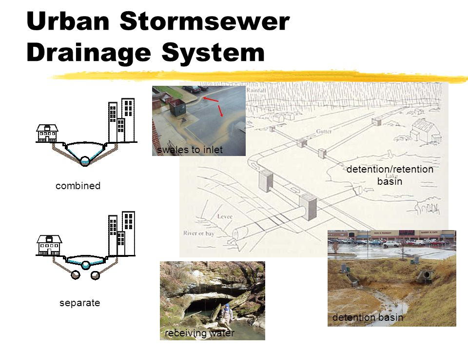 Urban Stormsewer Drainage System