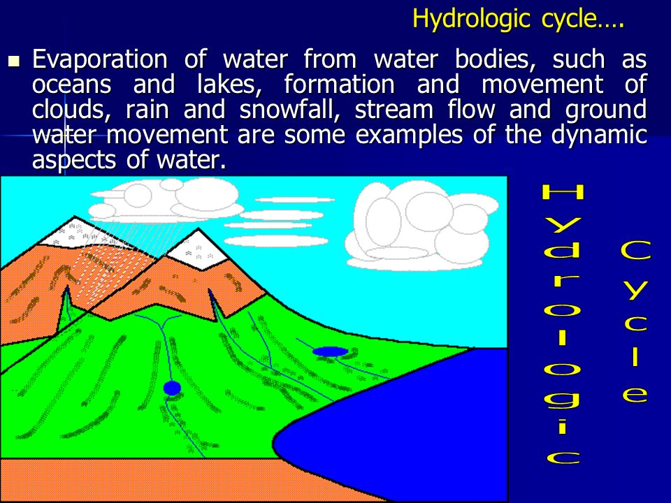 Hydrologic Cycle Hydrologic cycle….