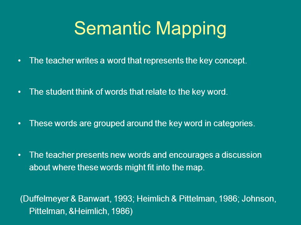 Semantic Mapping The teacher writes a word that represents the key concept. The student think of words that relate to the key word.