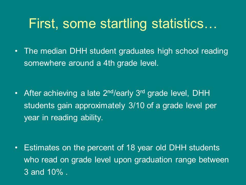 First, some startling statistics…