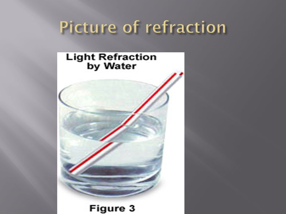 Picture of refraction