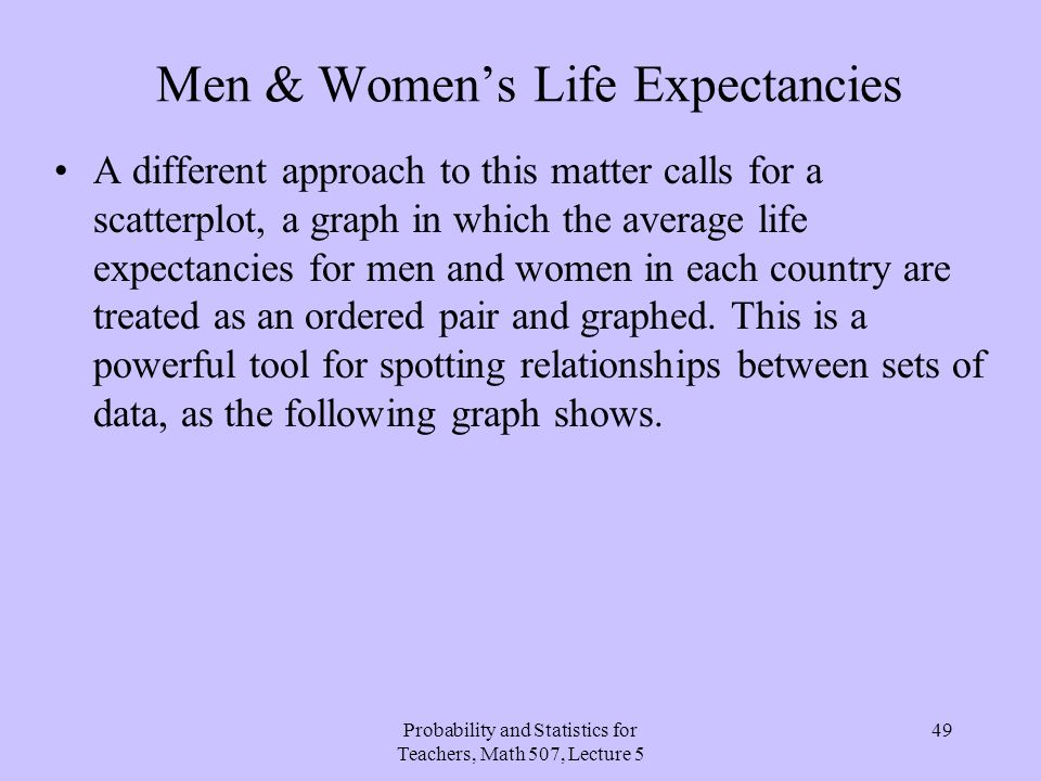 a comparison of the life expectancies of men and women Life expectancy: a comparison describes life expectancy and their determining factors it also attempts to compare life expectancies among countries and region.