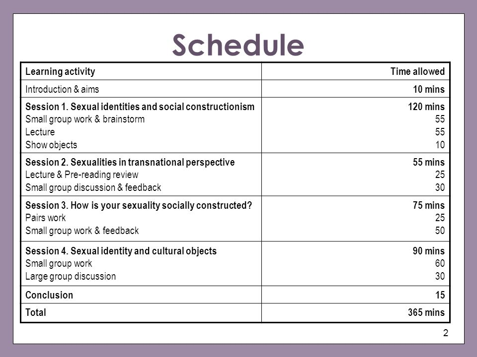 Schedule Learning activity Time allowed Introduction & aims 10 mins