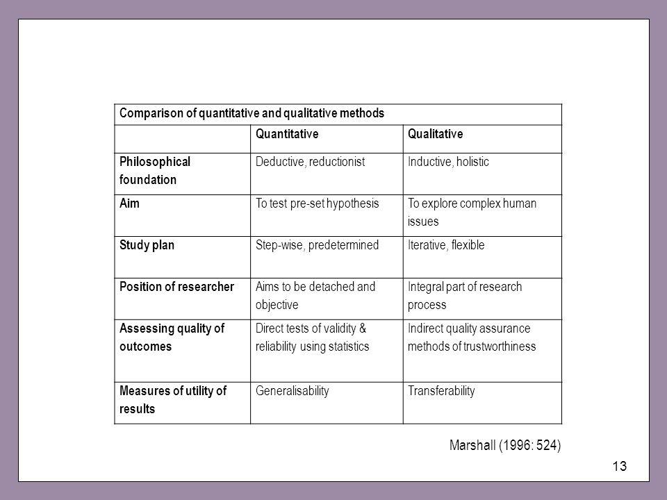Comparison of quantitative and qualitative methods