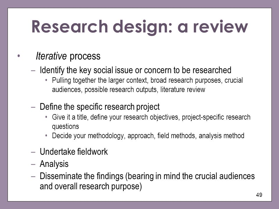 Research design: a review
