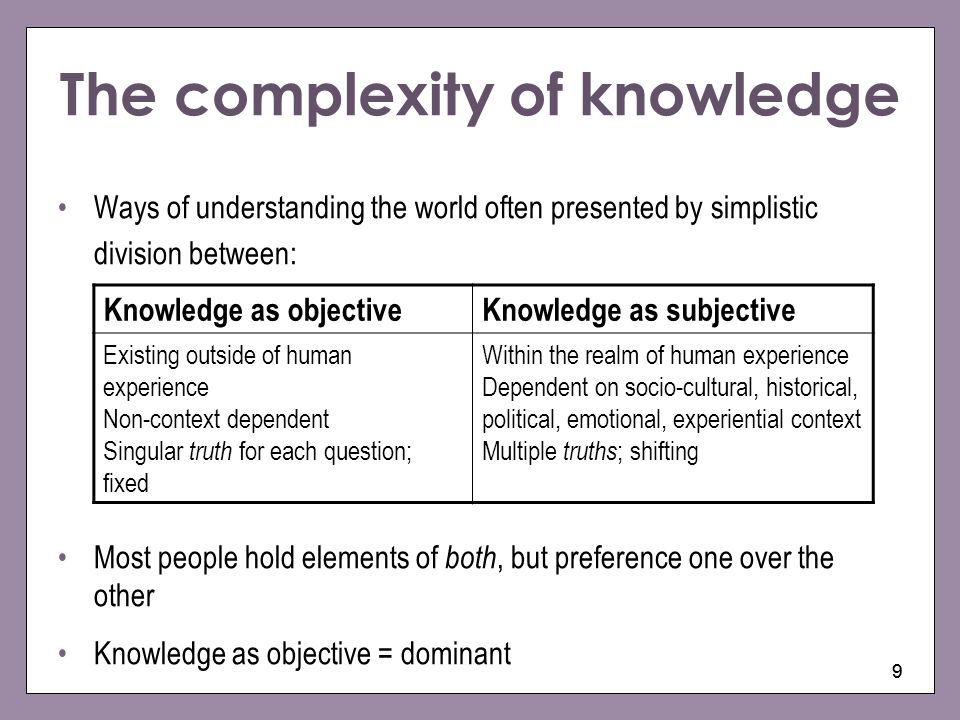 The complexity of knowledge