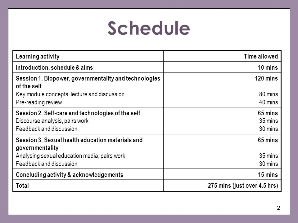 Schedule Learning activity Time allowed Introduction, schedule & aims