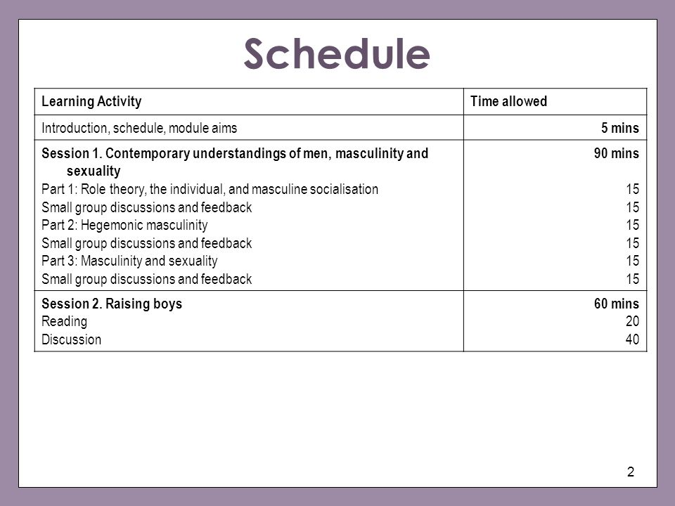 Schedule Learning Activity Time allowed