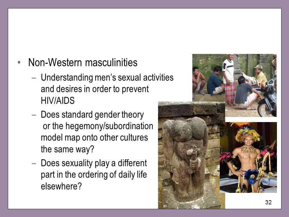 Non-Western masculinities