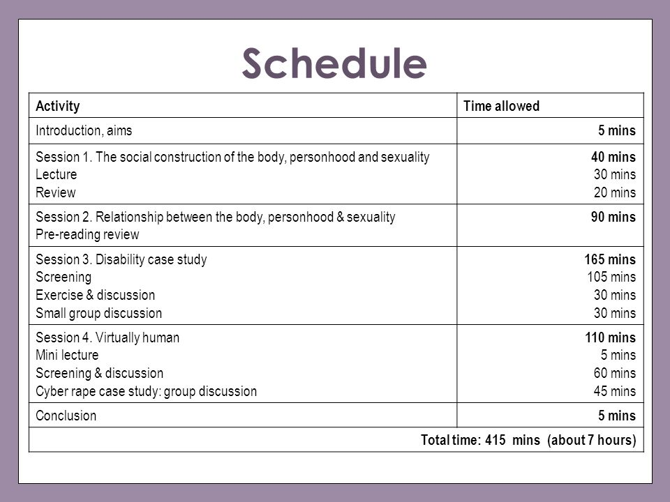 Schedule Activity Time allowed Introduction, aims 5 mins