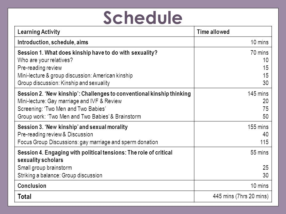 Schedule Total Learning Activity Time allowed