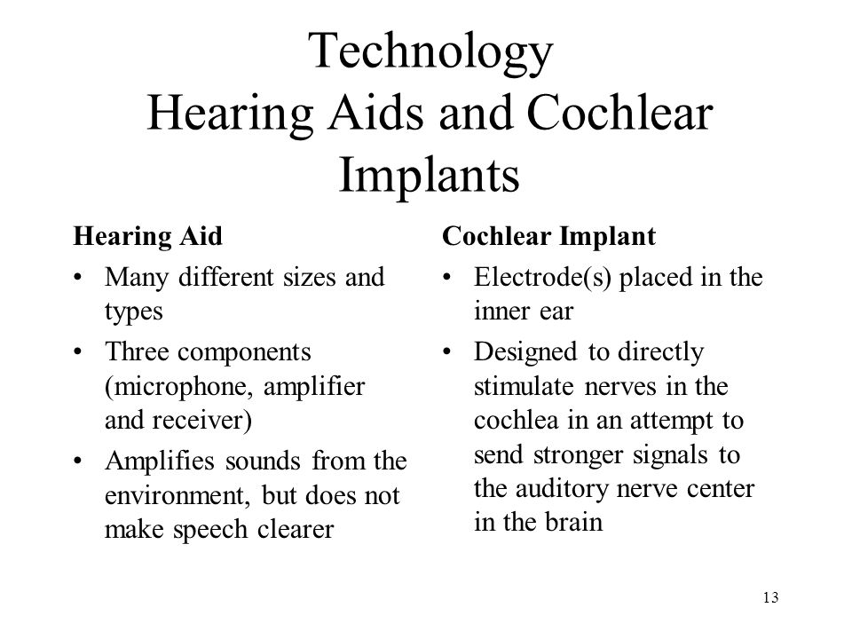 Technology Hearing Aids and Cochlear Implants