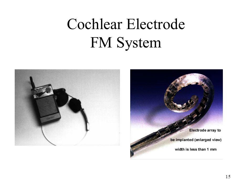 Cochlear Electrode FM System