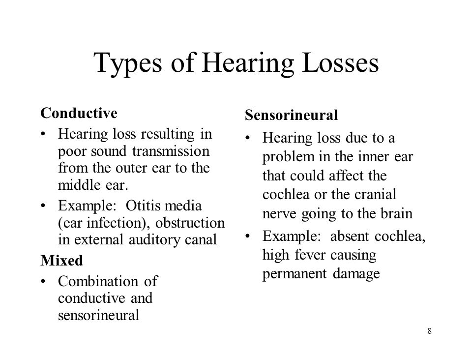 Types of Hearing Losses