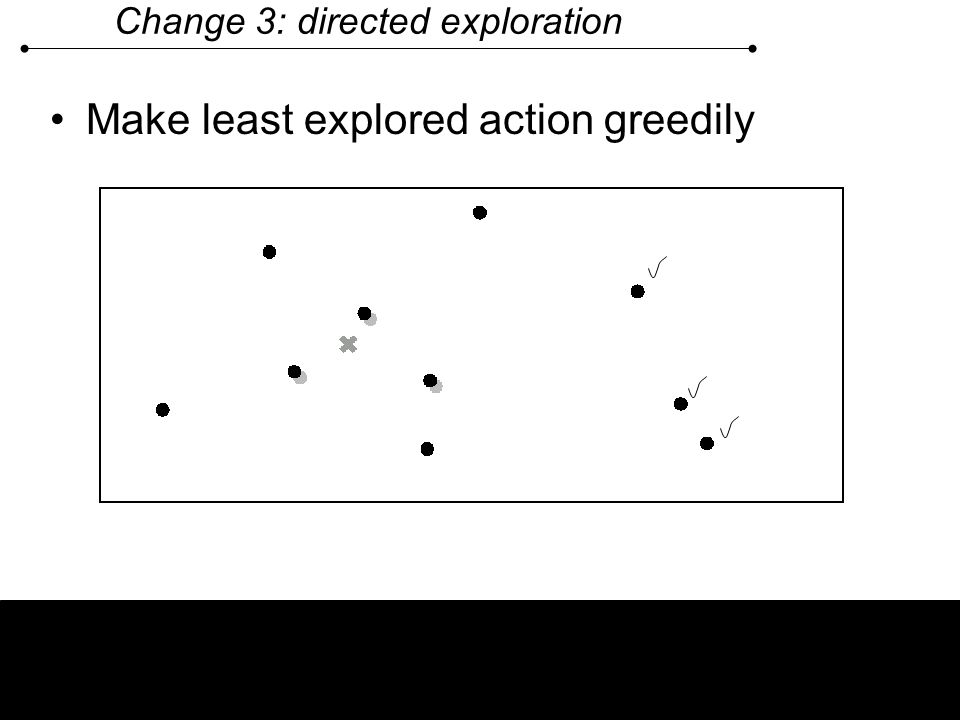 Change 3: directed exploration