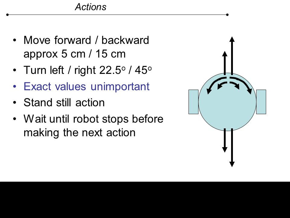 Move forward / backward approx 5 cm / 15 cm