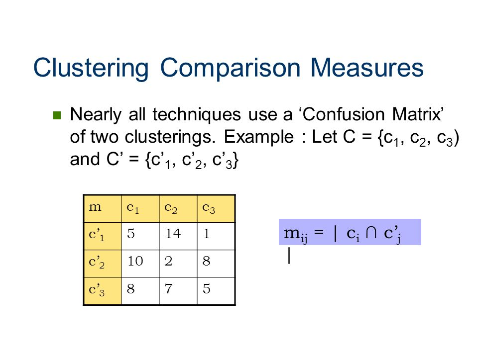 Clustering Comparison Measures
