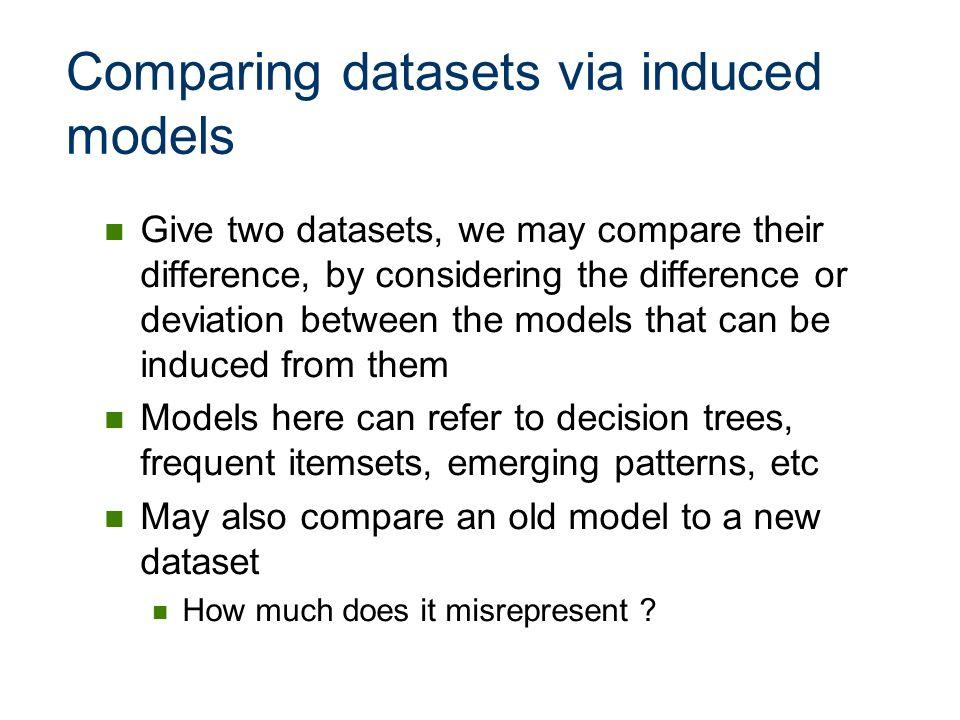 Comparing datasets via induced models