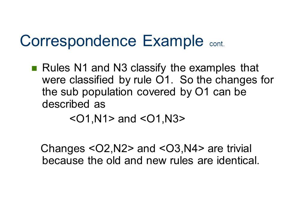 Correspondence Example cont.