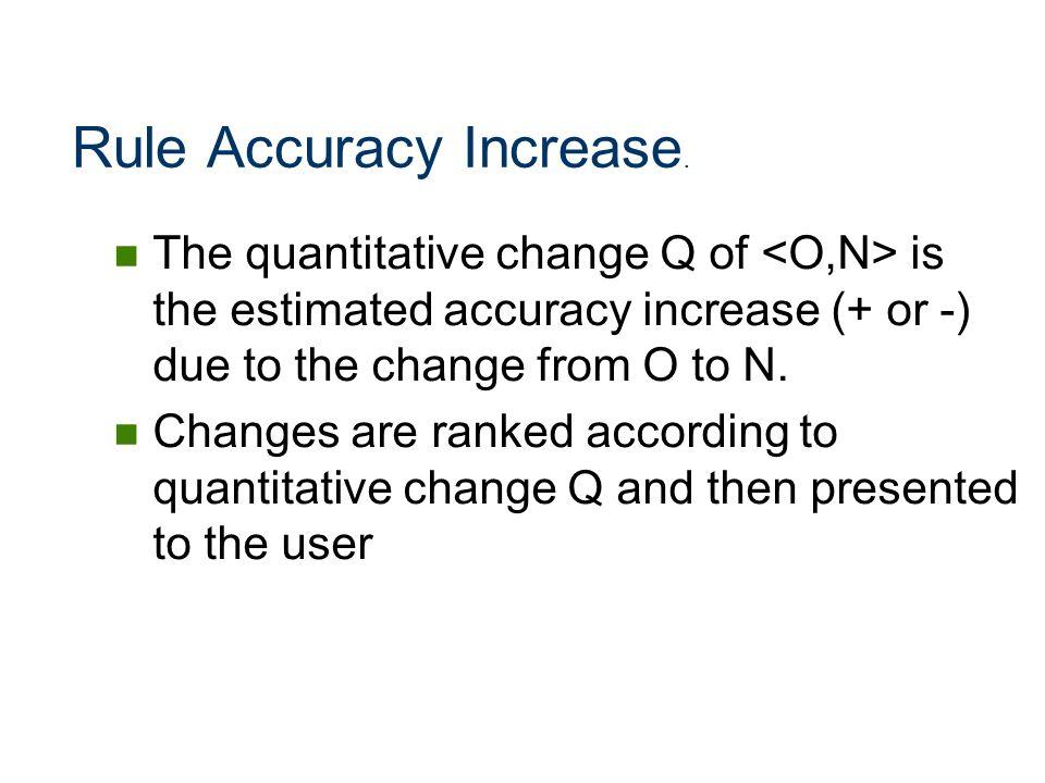 Rule Accuracy Increase.