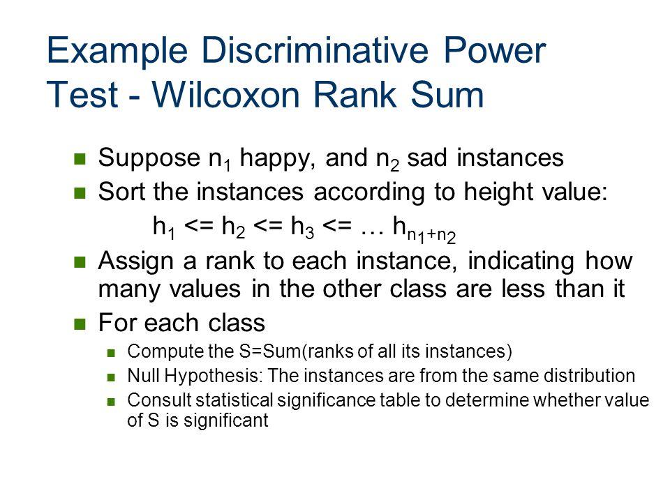 Example Discriminative Power Test - Wilcoxon Rank Sum