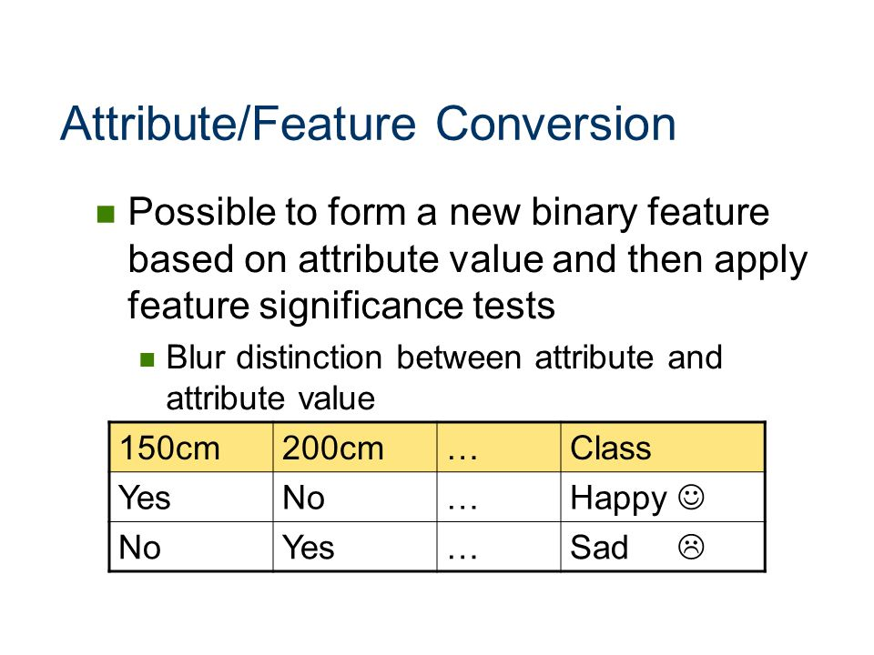 Attribute/Feature Conversion