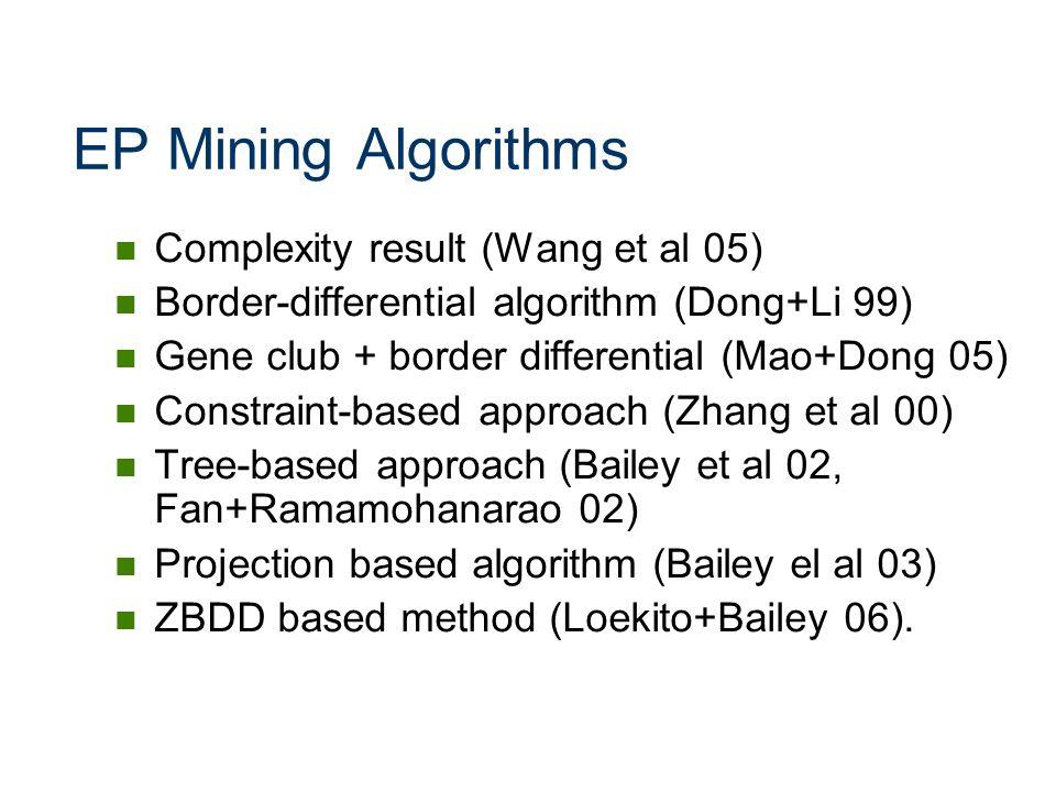 EP Mining Algorithms Complexity result (Wang et al 05)