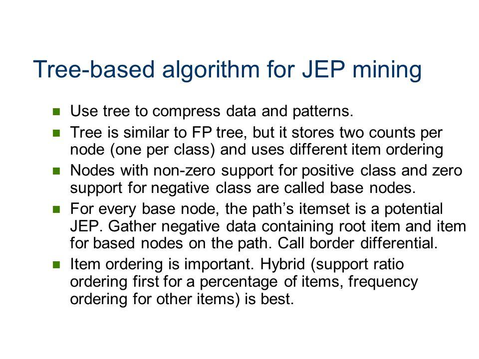 Tree-based algorithm for JEP mining