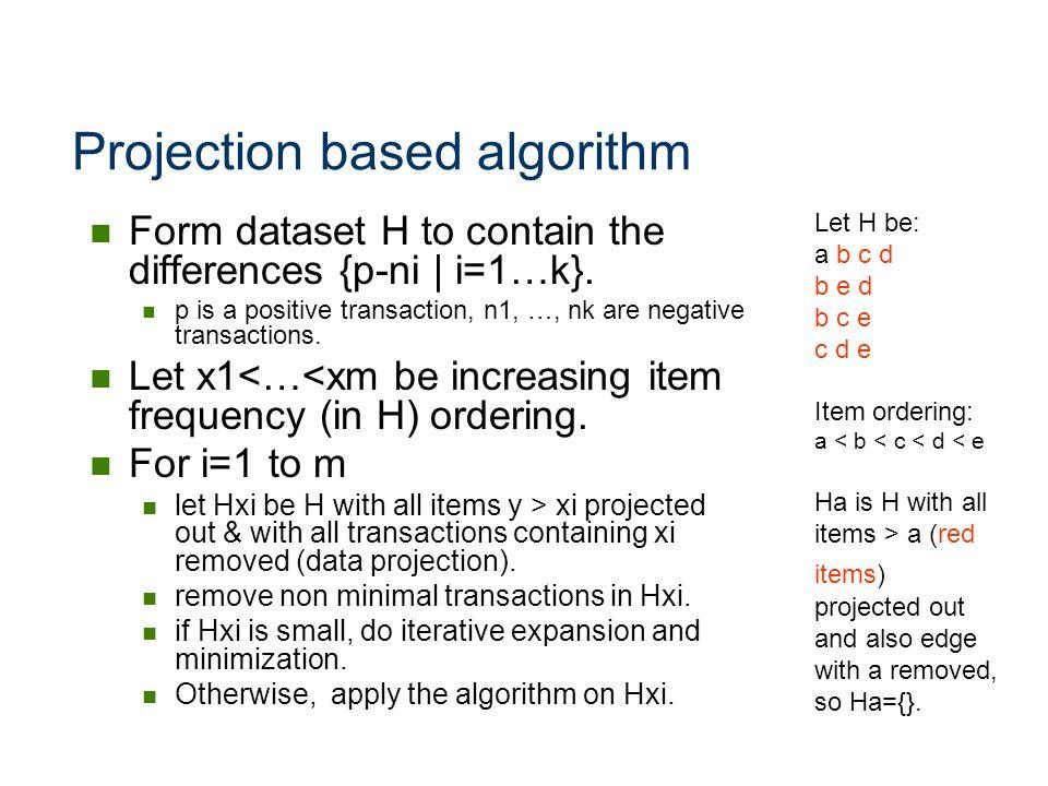 Projection based algorithm
