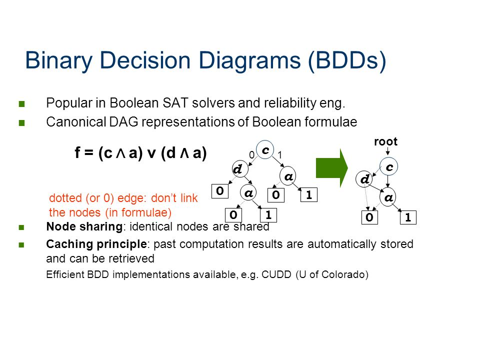 Binary Decision Diagrams (BDDs)