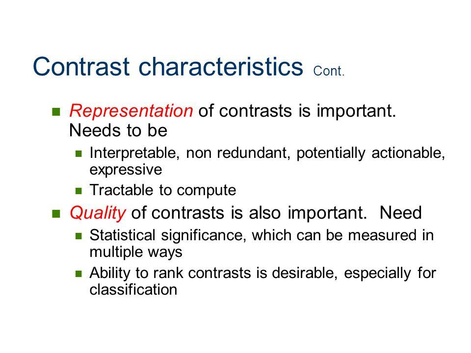 Contrast characteristics Cont.