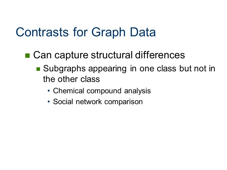 Contrasts for Graph Data