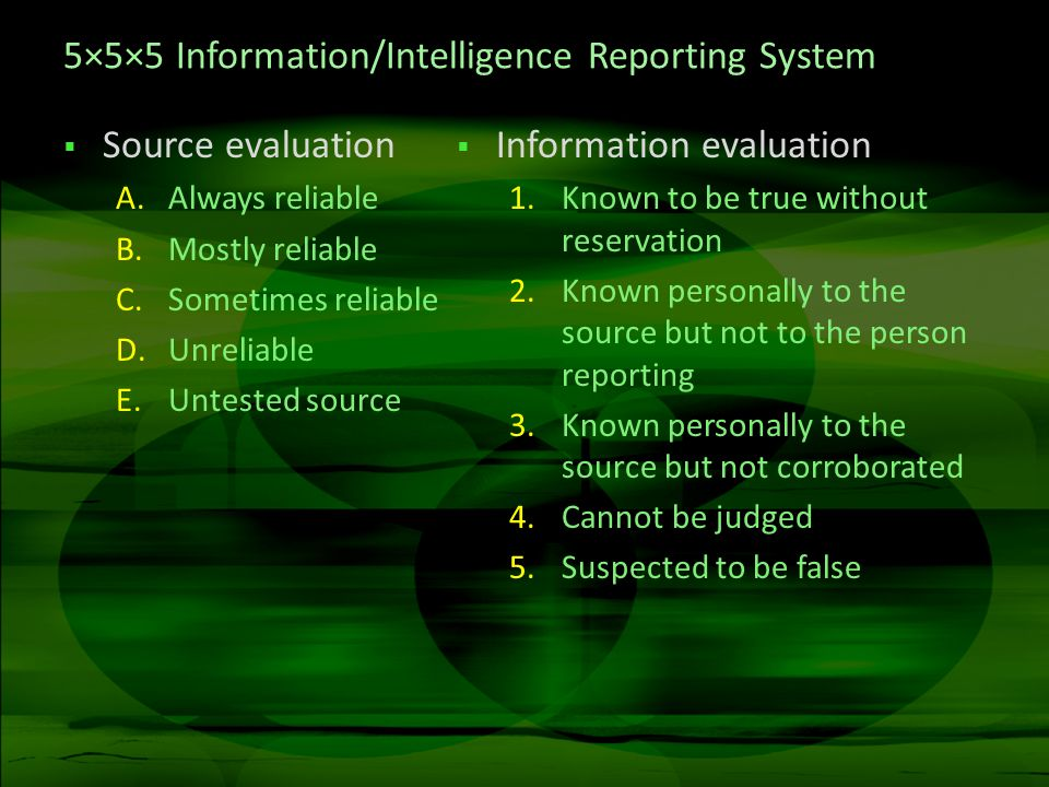 5×5×5 Information/Intelligence Reporting System