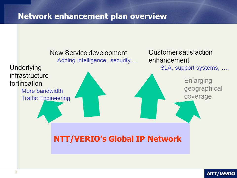 Network enhancement plan overview