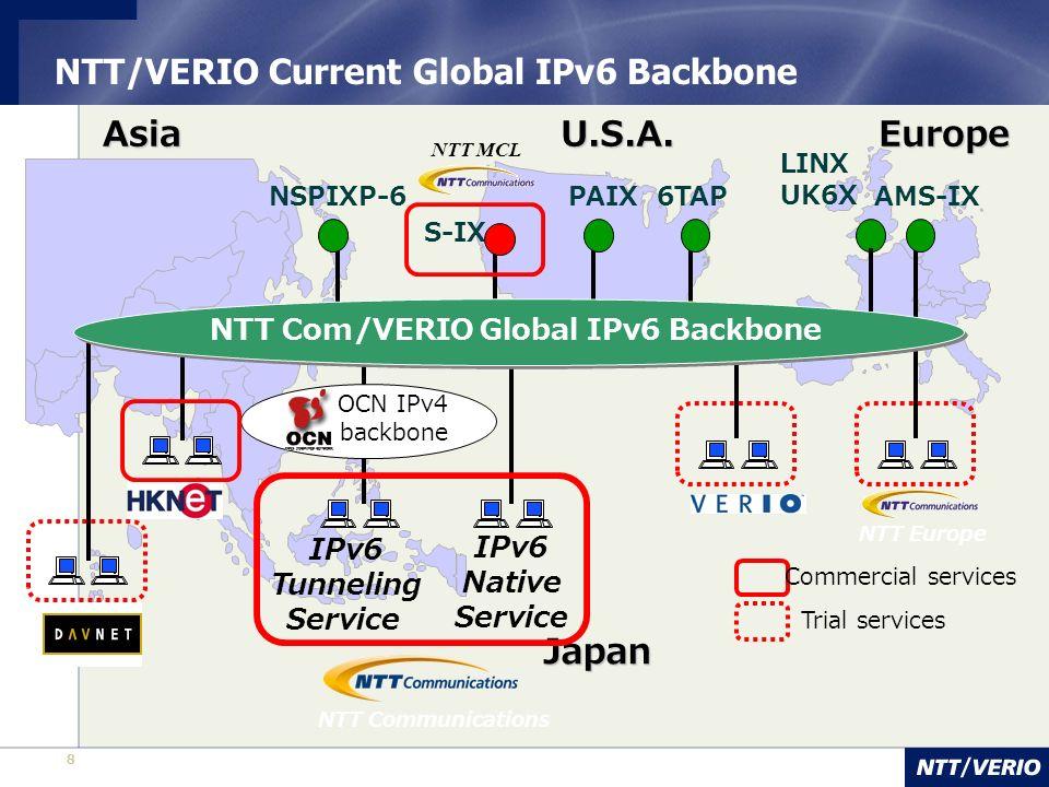 NTT/VERIO Current Global IPv6 Backbone