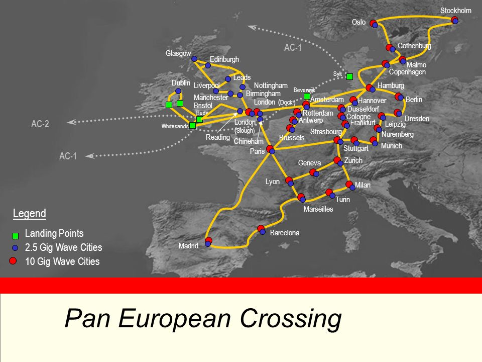Pan European Crossing Legend Landing Points 2.5 Gig Wave Cities