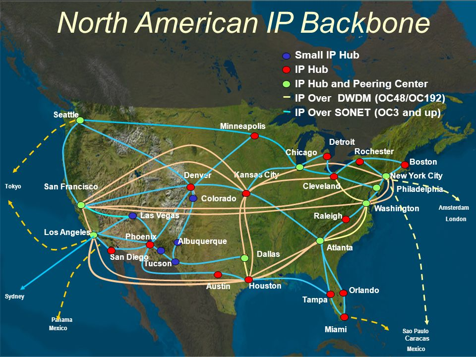 North American IP Backbone