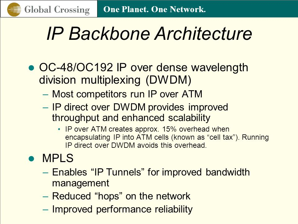 IP Backbone Architecture