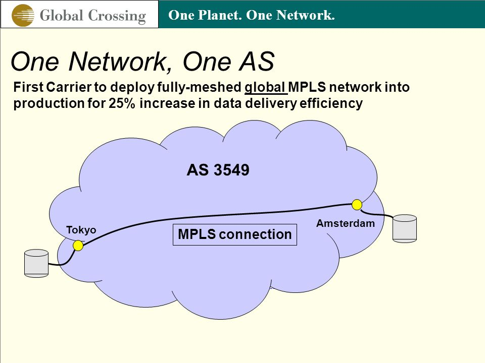 One Network, One AS First Carrier to deploy fully-meshed global MPLS network into. production for 25% increase in data delivery efficiency.