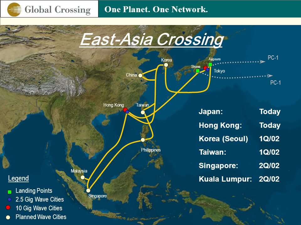 East-Asia Crossing Japan: Today Hong Kong: Today Korea (Seoul) 1Q/02