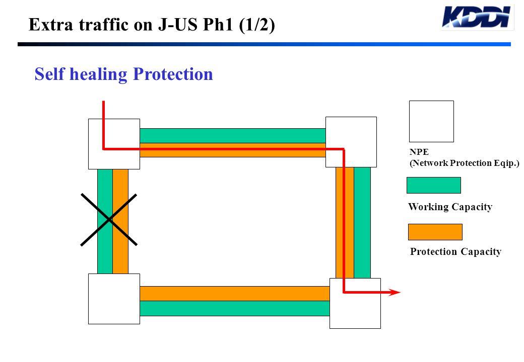 Extra traffic on J-US Ph1 (1/2)