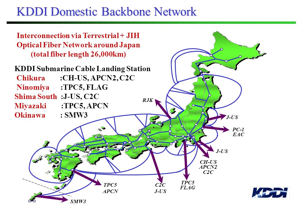 KDDI Domestic Backbone Network
