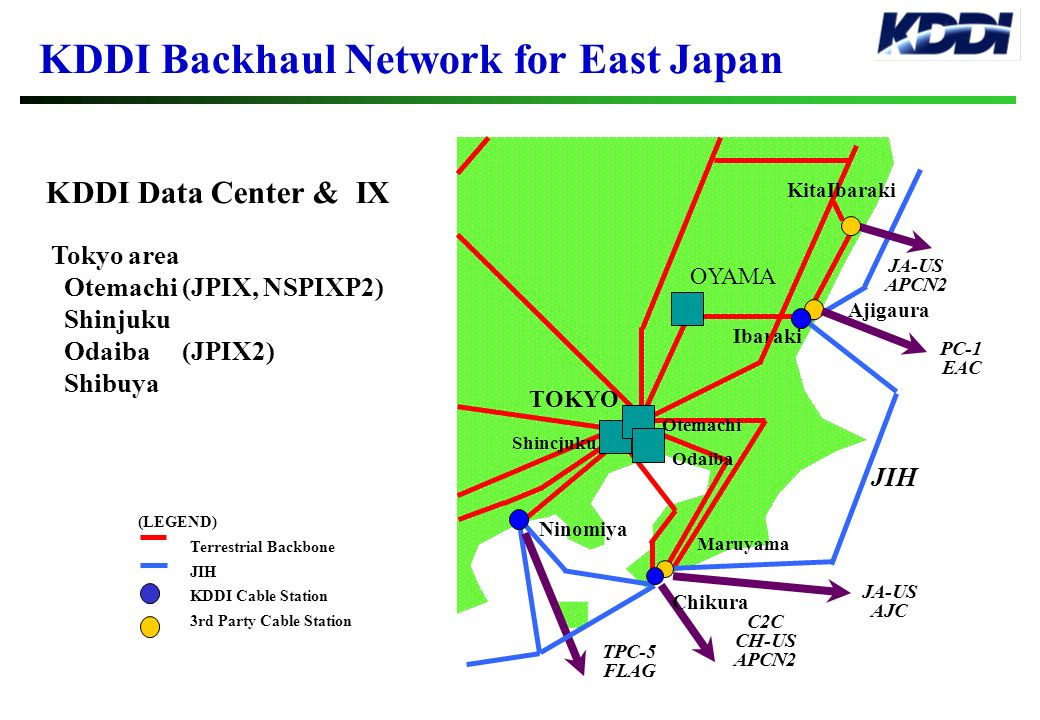 KDDI Backhaul Network for East Japan